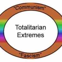 "The Myth of ""Totalitarianism"""