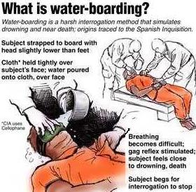 waterboarding-2-water-boarding-torture-interrogation-above-the-law-blog