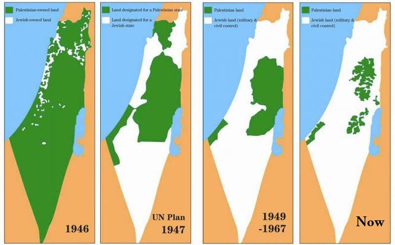 An introduction to the history of israel plo peace treaty
