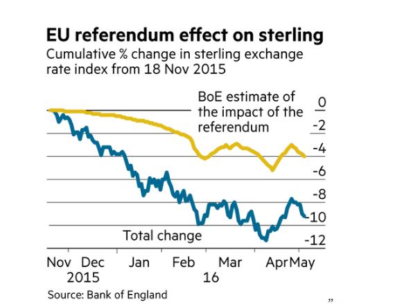 BrexitGraph2